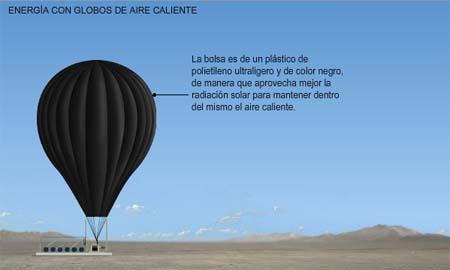 energia-con-globos-de-aire-caliente