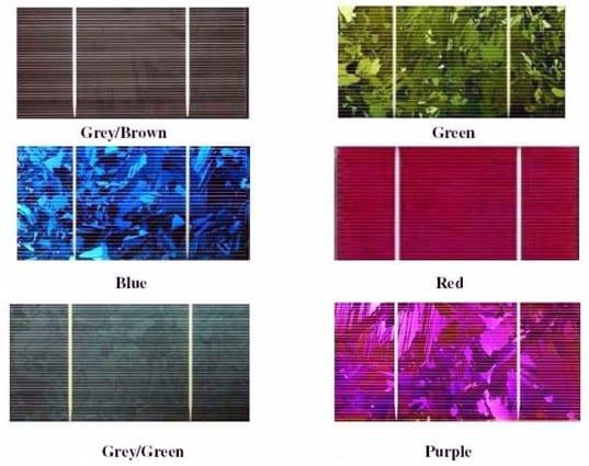 Paneles solares de colores - Tipos de paneles solares ...
