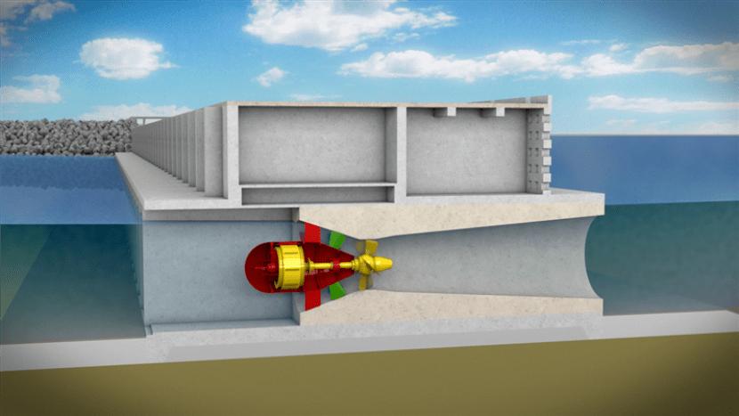 Diseño de una turbina de Reino Unido