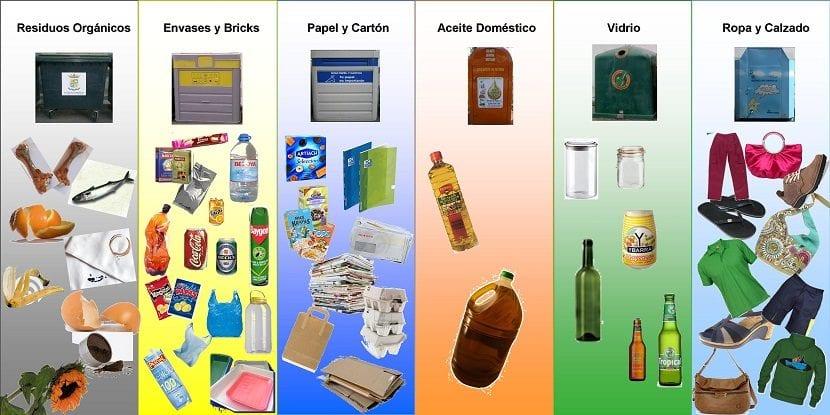 concienciación del medioambiente ecobarometro
