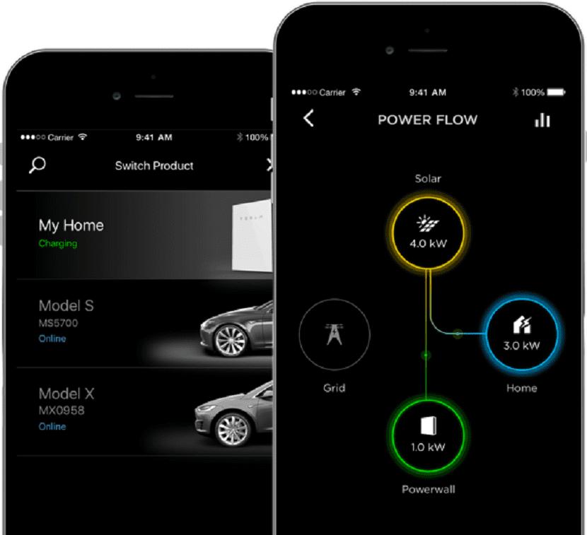 App para consultar tu consumo eléctrico y tus necesidades en tiempo real