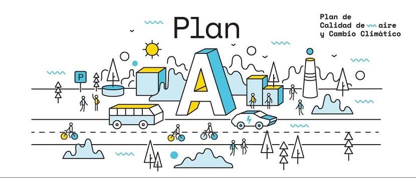 Plan A calidad del aire