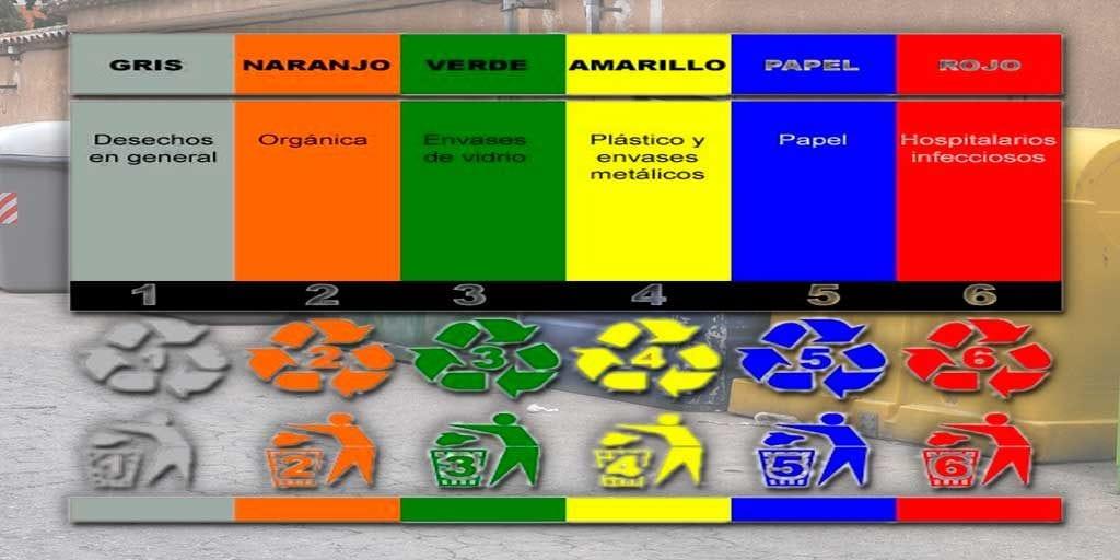 Contenedores de reciclaje, colores y significados