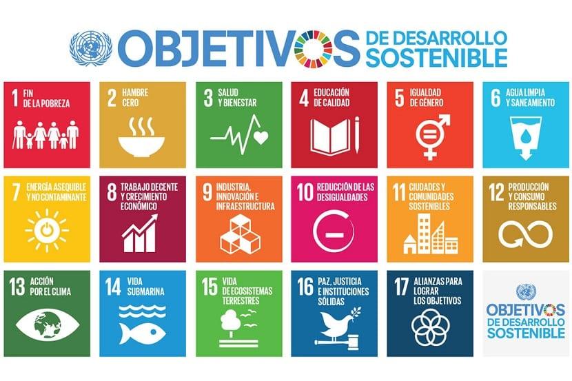 Objetivos que se plantea el desarrollo sostenible