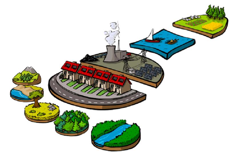 conjunto de impactos para la huella ecológica