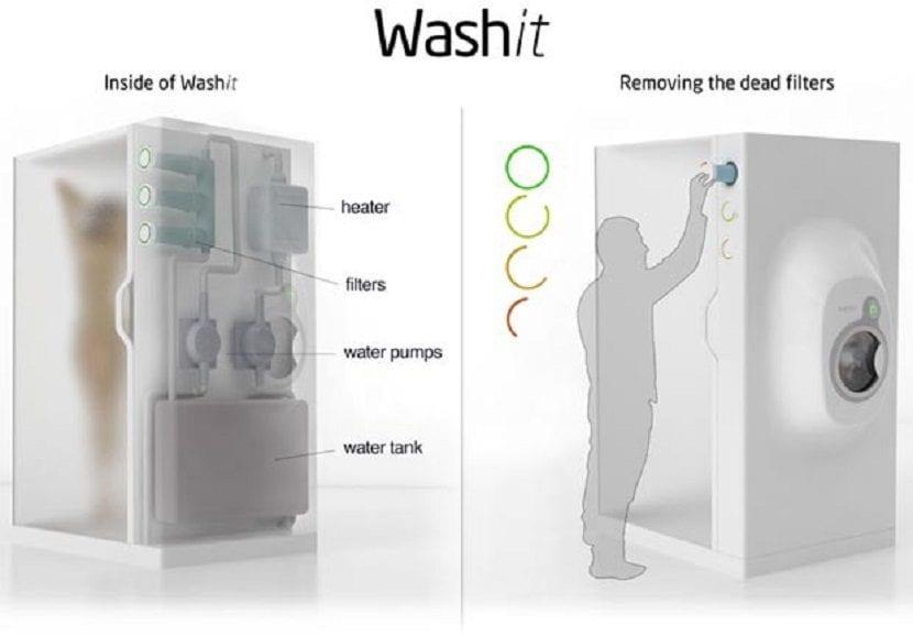 Lavadora y ducha juntos para ahorro de agua