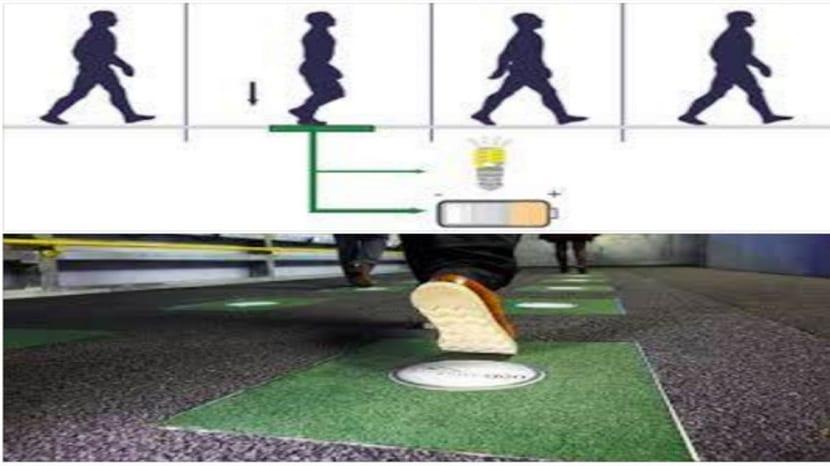 Piezoelectricidad producida al caminar