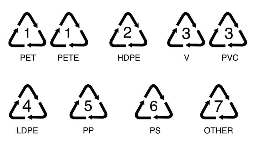 simbolo reciclaje de plasticos