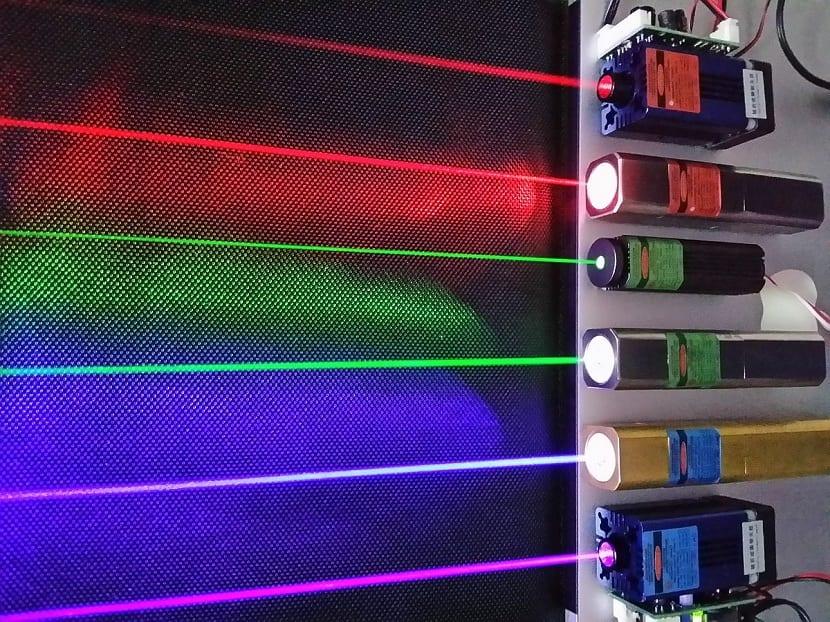 Colores del espectro electromagnético visible