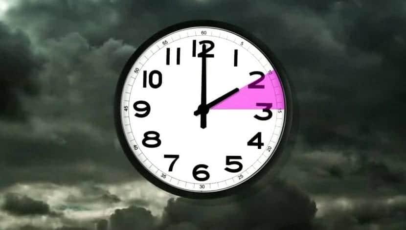 Husos horarios