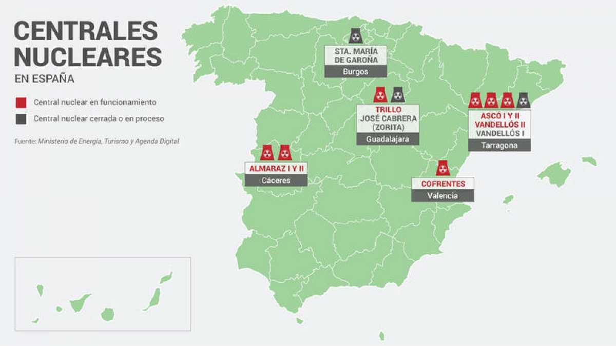 ubicacion de las centrales nucleares de España