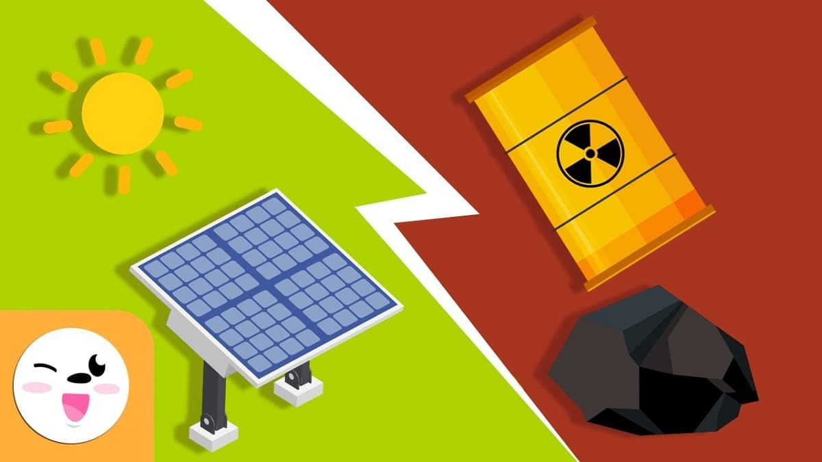 tipos de energias renovables y no renovables